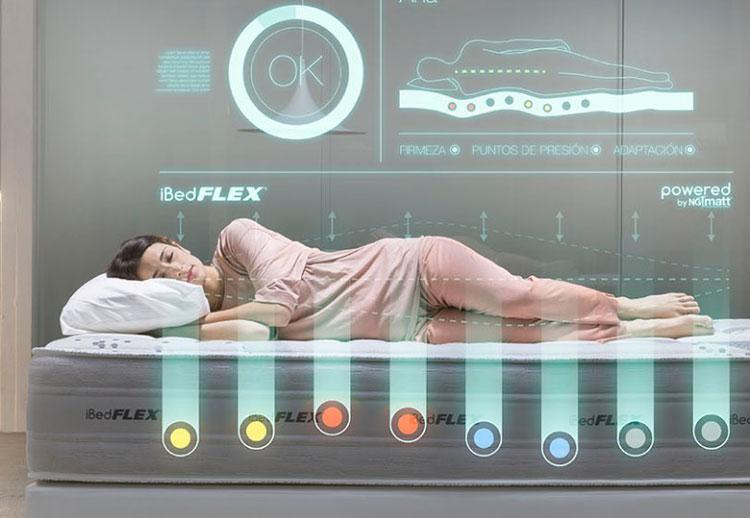 Elegir un buen colchón COLCHÓN DE ÚLTIMA GENERACIÓN I-BED DE FLEX