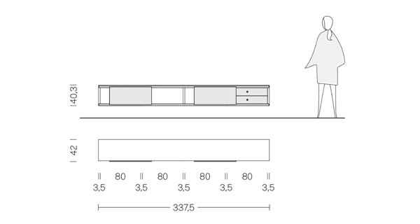 Composición ios-14-esquema